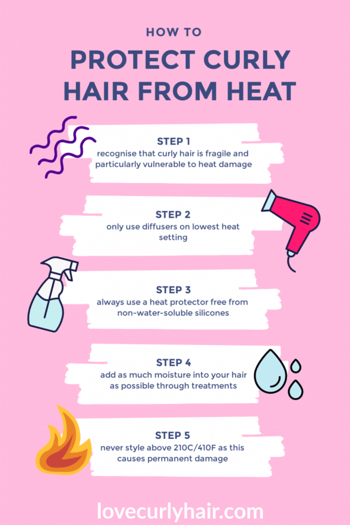 protect curly hair from heat