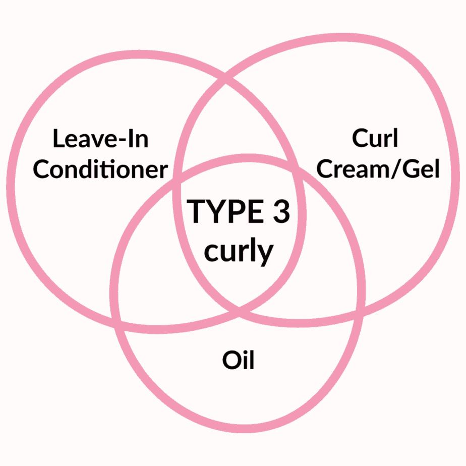 Best Products For Curl Type 3