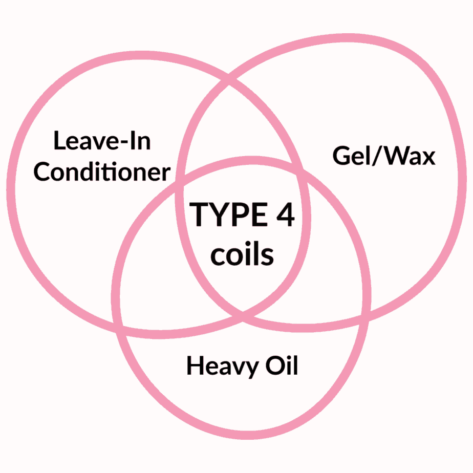 Best Products For Curl Type 4